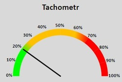 20 special charts graphs in excel kolen konzultace speedometer tachometer chart pronofoot35fo Images