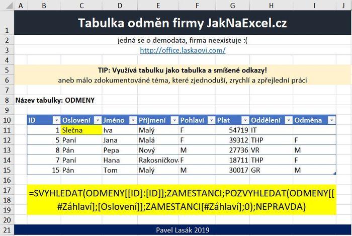 Svyhledat A Pozvyhledat Prakticky Excel Skoleni Konzultace