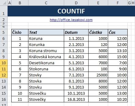 COUNTIF - Funkce statistické