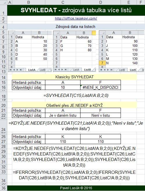 Svyhledat Vlookup Funkce Excel Skoleni Konzultace