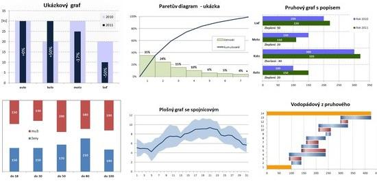 36. Netradičních grafů v (pro) Excel