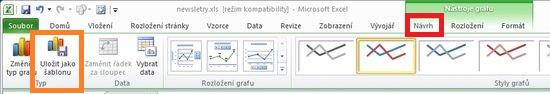 Uložit graf jako šablonu - Excel