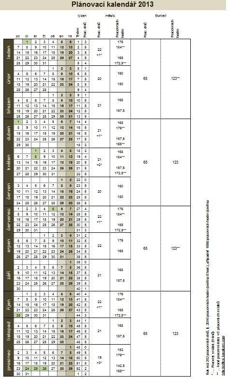 pl u00e1novac u00ed kalend u00e1 u0159 2013