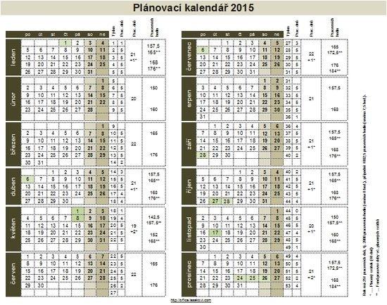 Plánovací kalendář 2015