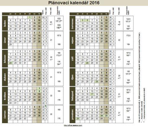 7df63fbfa3 Plánovací kalendář 2016 na šířku - Excel