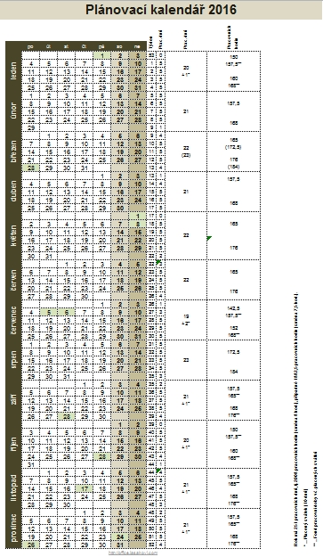 8b37525a7b Plánovací kalendář 2016 na výšku - Excel
