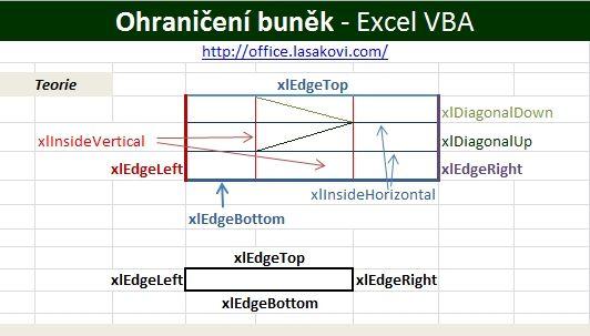 Ohraničení buněk (Borders) - kódy Excel VBA