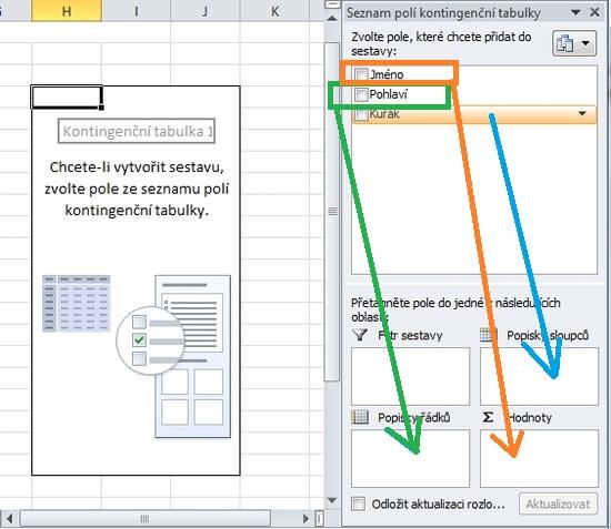 Kontingenční tabulka Excel 2010