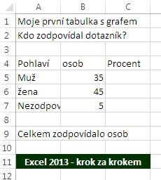 MS Excel 2013 - tabulka bez formátování